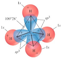 Atomic combination Molecular structure chemical bonding crade 11