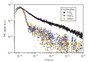 Figure courtesy of http://www.nature.com/nphoton/journal/vaop/ncurrent/full/nphoton.2013.374.html