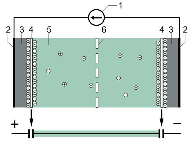 Figure courtesy of www.wikipedia.org