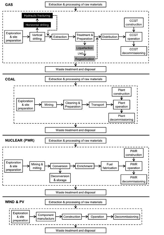 Figure courtesy of [1]