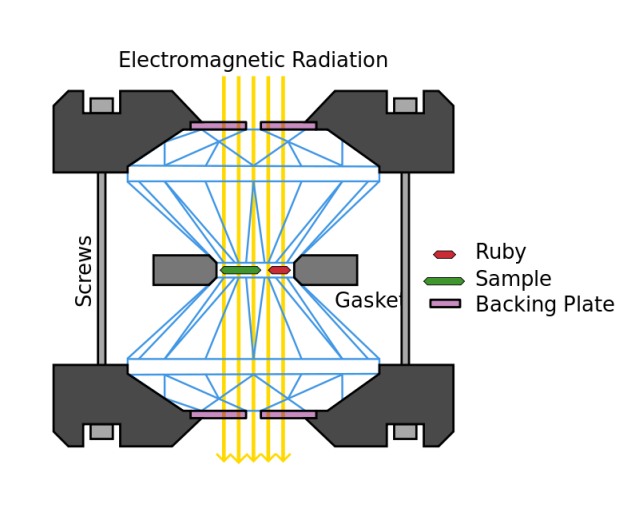 Figure courtesy of wikipedia.org