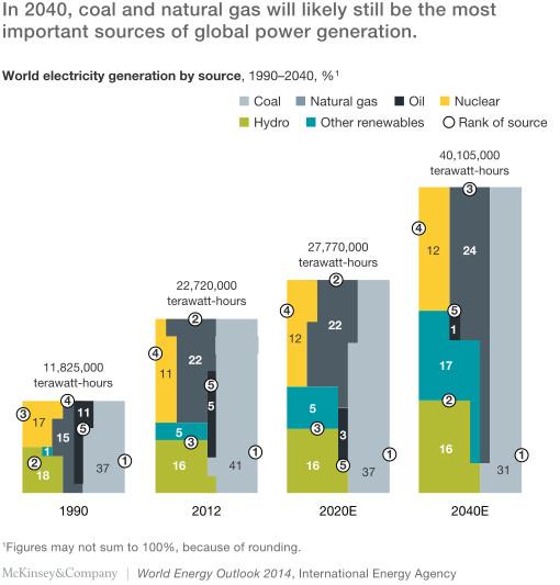 SVGZ_IandP_A reality check for renewable energy_ex1